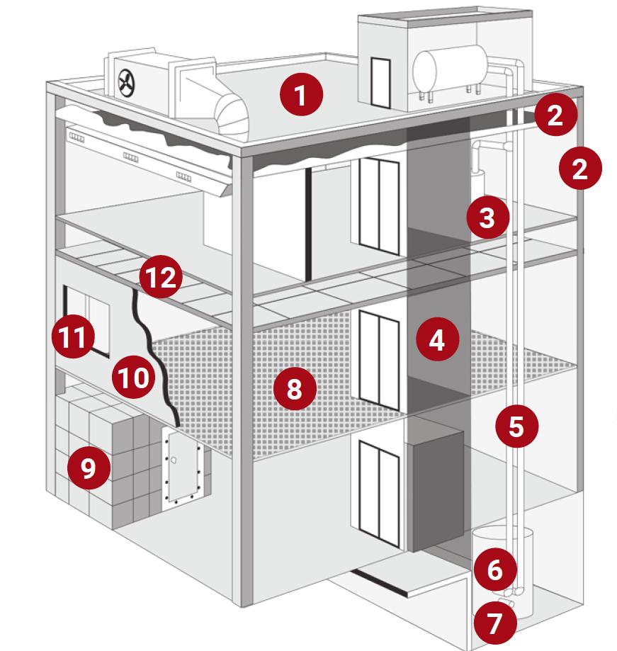 Diagramme de bâtiment